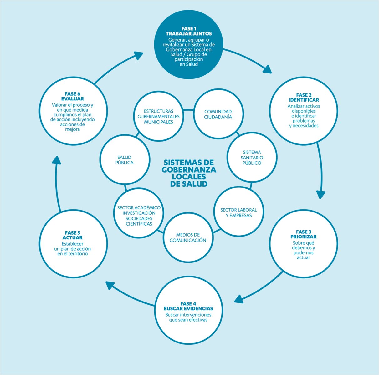 social determinants of health marmot wilkinson pdf